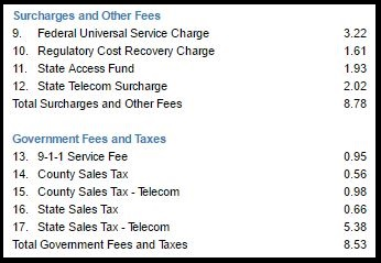 AT&T surcharges and fees