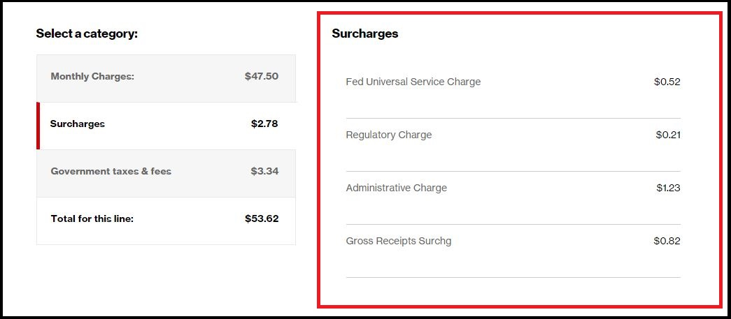 verizon surcharges